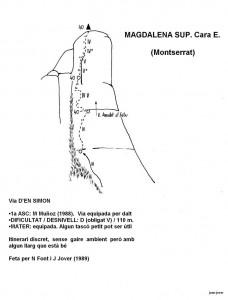 40. magdalena. simon