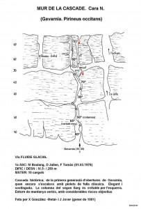 569-gavarnia-fluide-glacial