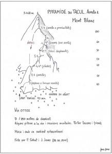 1125. pyramide du tacul. ARESTA E