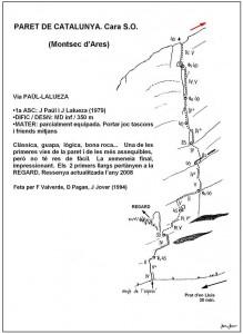 1145. paret de catalunya. paul-lalueza